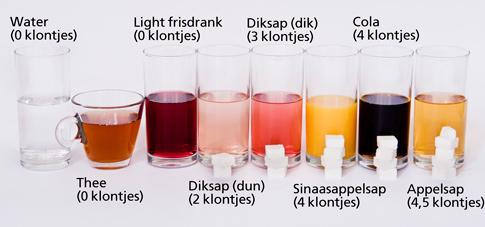 beker water fruit