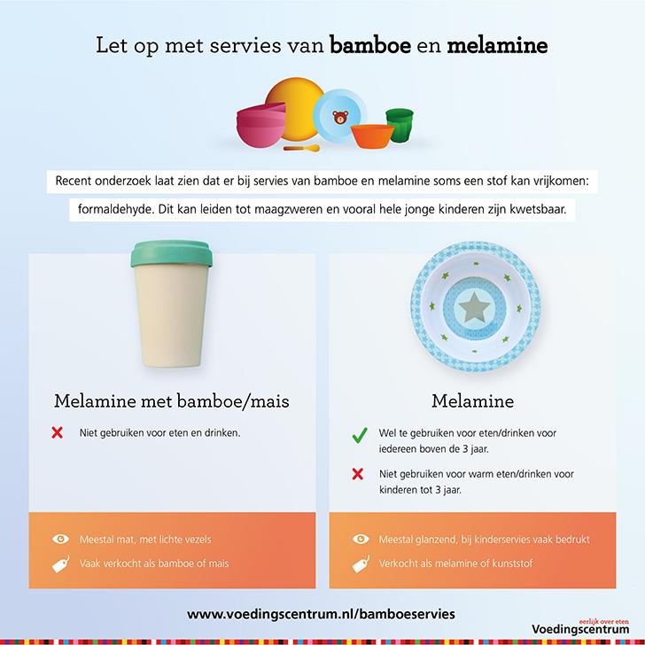 Gebruik geen servies gemaakt van melamine met bamboe of mais. Via dit servies kun je mogelijk schadelijke stoffen binnenkrijgen.